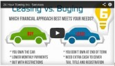 How to buy a new car?
