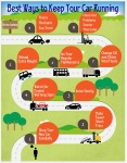 Best Ways to Keep Your Car Running